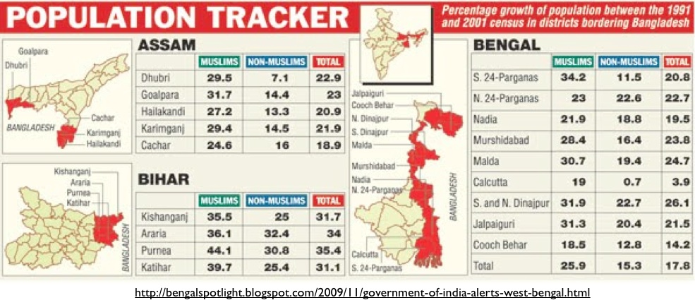 borders of india sharing