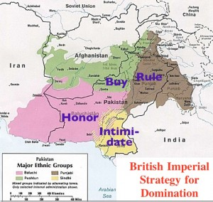 Map of British Strategies for Ruling Pakistan