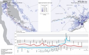 Comparison Maps and Graphs of Caltrain and the Philadelphia Mainline