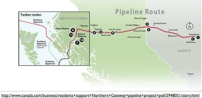 Hearings on the Enbridge Northern Gateway Pipeline Project