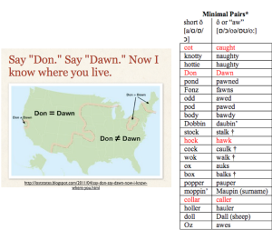 Don=Dawn map