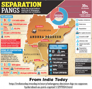 Telangana Fact Map