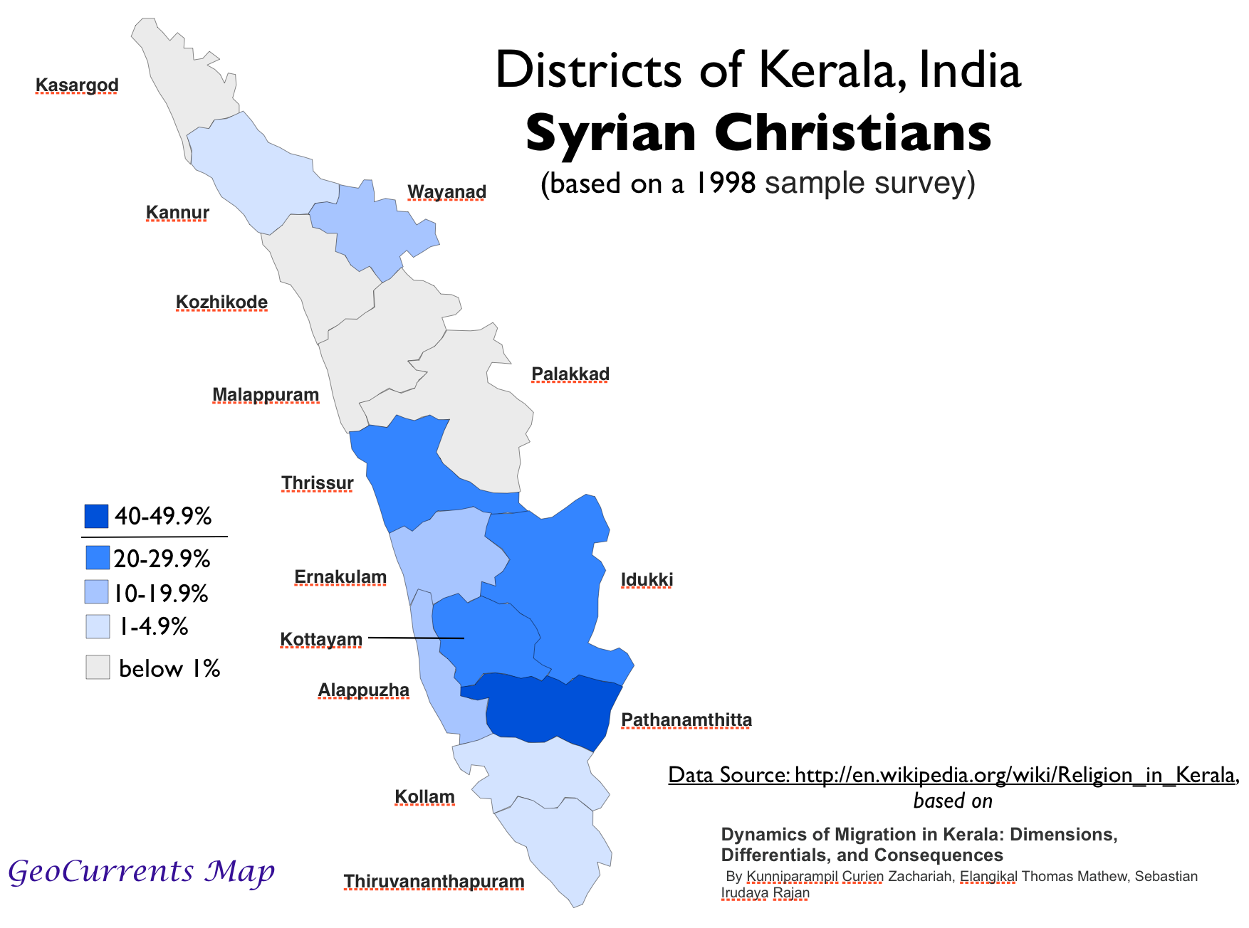 Syrian Christian Population Kerala Map