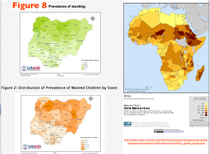 Nigeria Malnutrition Maps