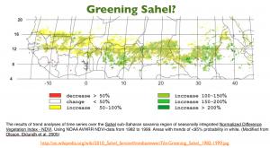 Greening Sahel Map