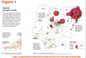 Nigeria Political Violence Map